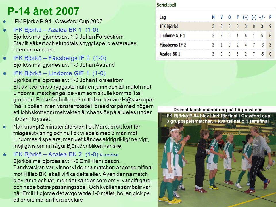  IFK Björkö P-94 i Crawford Cup 2007  IFK Björkö – Azalea BK 1 (1-0) Björkös mål gjordes av: 1-0 Johan Forseström. Stabilt säkert och stundtals snyg