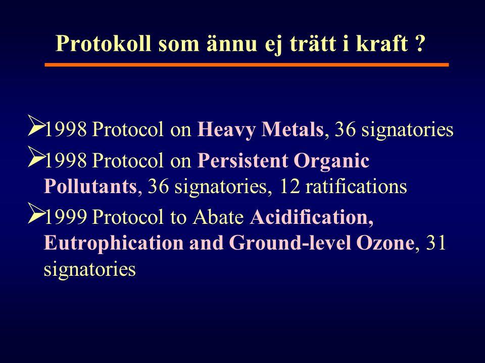  1998 Protocol on Heavy Metals, 36 signatories  1998 Protocol on Persistent Organic Pollutants, 36 signatories, 12 ratifications  1999 Protocol to