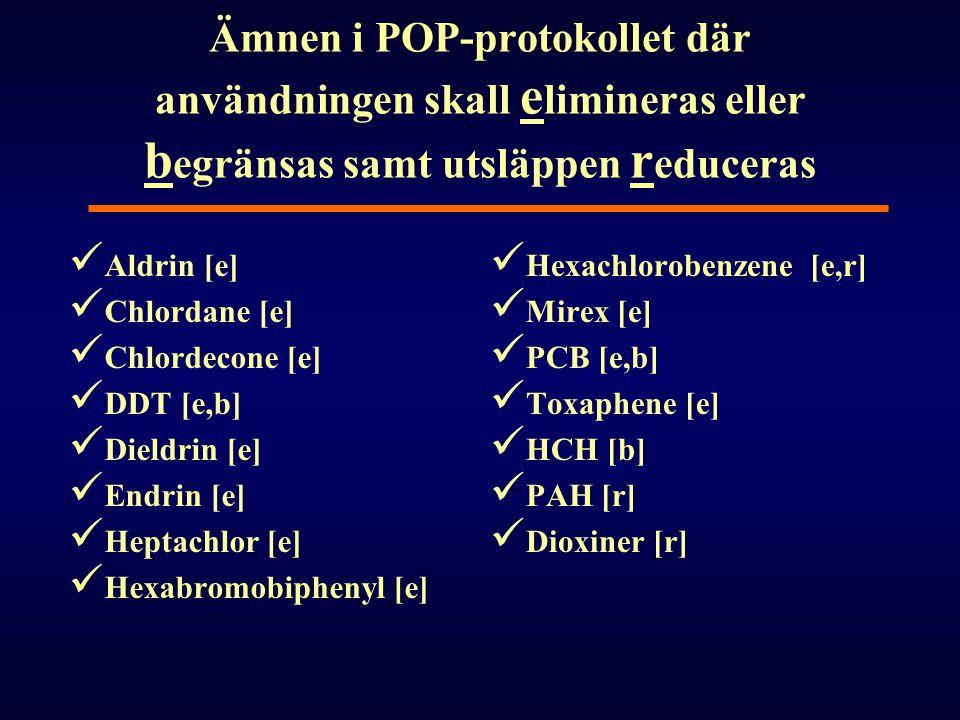 Ämnen i POP-protokollet där användningen skall e limineras eller b egränsas samt utsläppen r educeras  Aldrin [e]  Chlordane [e]  Chlordecone [e] 