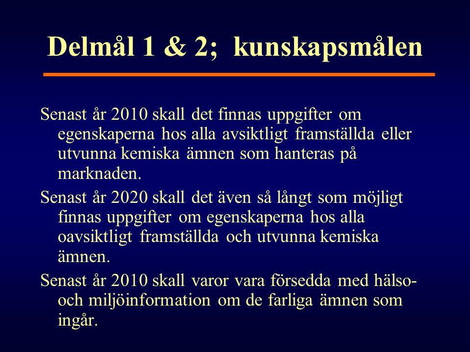 Delmål 1 & 2; kunskapsmålen Senast år 2010 skall det finnas uppgifter om egenskaperna hos alla avsiktligt framställda eller utvunna kemiska ämnen som