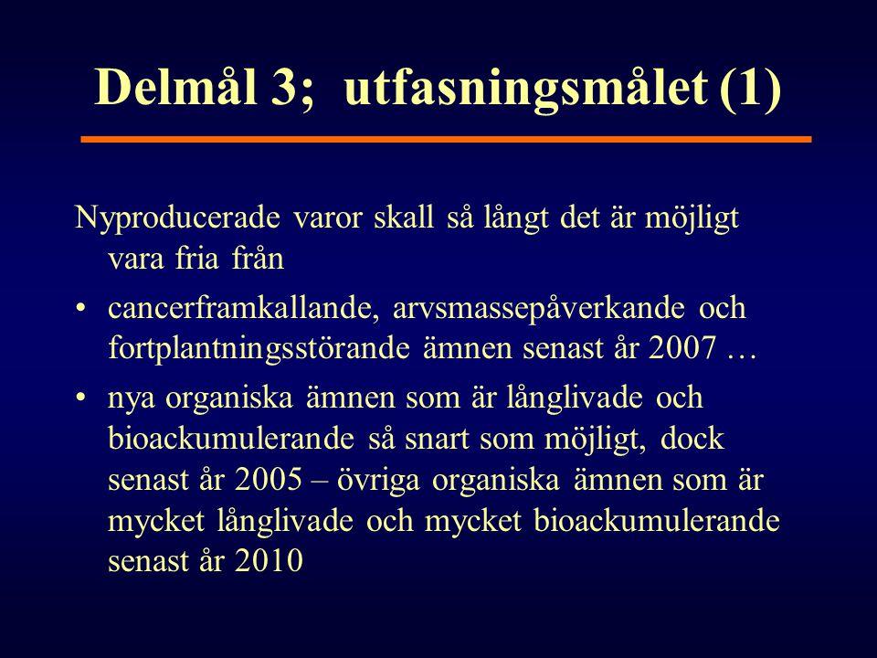 Delmål 3; utfasningsmålet (1) Nyproducerade varor skall så långt det är möjligt vara fria från •cancerframkallande, arvsmassepåverkande och fortplantn
