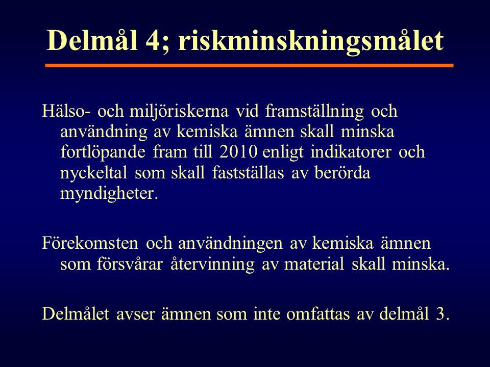 Delmål 4; riskminskningsmålet Hälso- och miljöriskerna vid framställning och användning av kemiska ämnen skall minska fortlöpande fram till 2010 enlig
