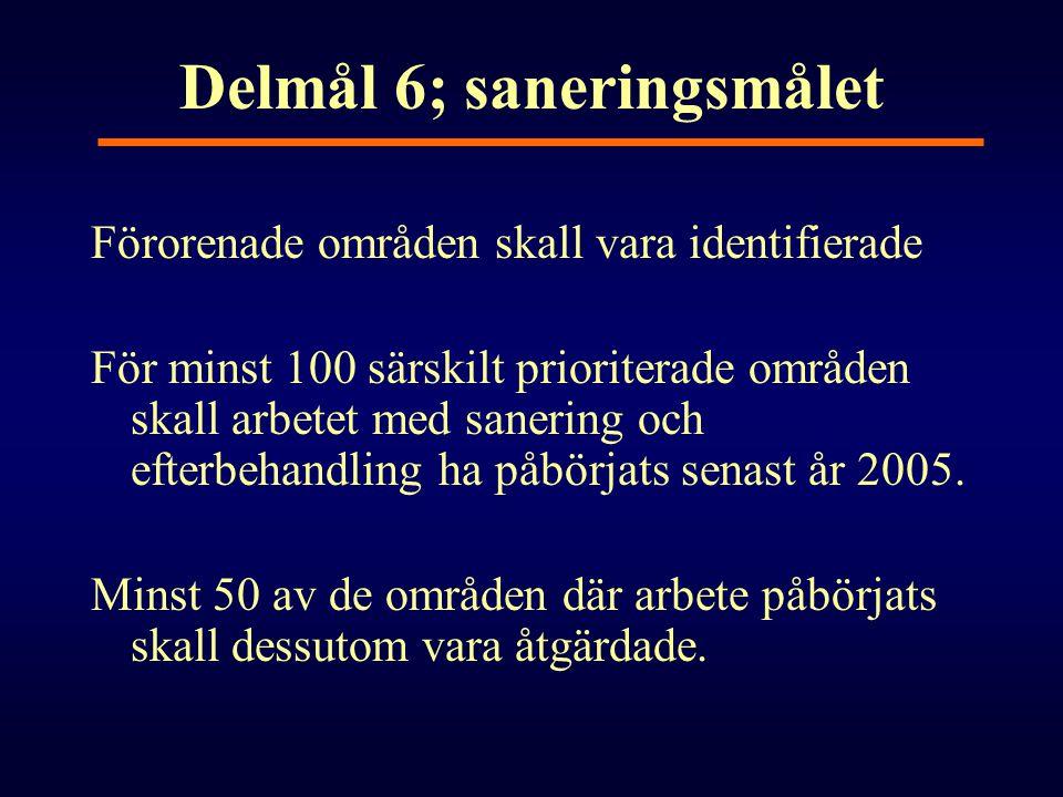 Delmål 6; saneringsmålet Förorenade områden skall vara identifierade För minst 100 särskilt prioriterade områden skall arbetet med sanering och efterb