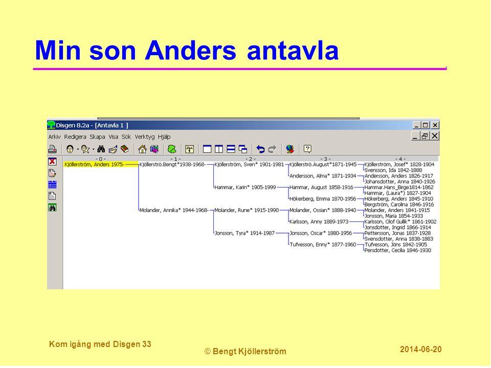 Min son Anders antavla Kom igång med Disgen 33 © Bengt Kjöllerström 2014-06-20