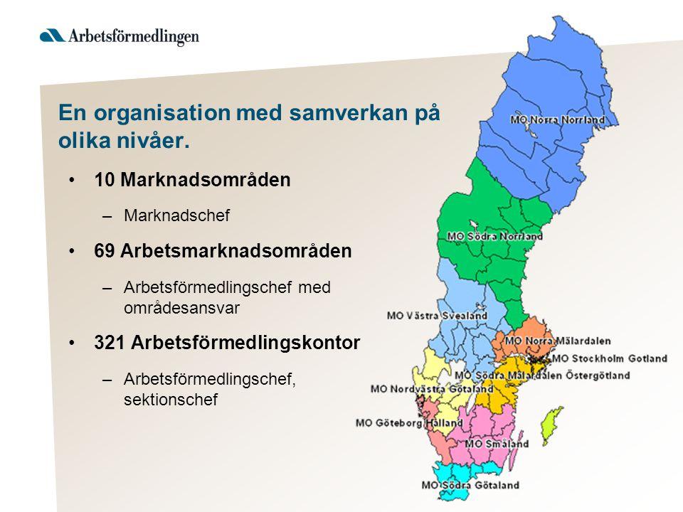En organisation med samverkan på olika nivåer. •10 Marknadsområden –Marknadschef •69 Arbetsmarknadsområden –Arbetsförmedlingschef med områdesansvar •3