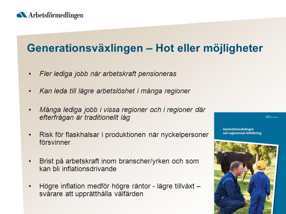 Generationsväxlingen – Hot eller möjligheter •Fler lediga jobb när arbetskraft pensioneras •Kan leda till lägre arbetslöshet i många regioner •Många l