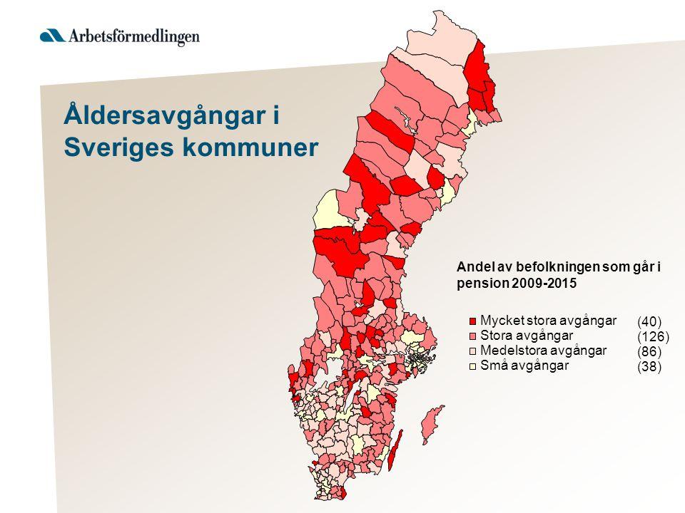 Åldersavgångar i Sveriges kommuner