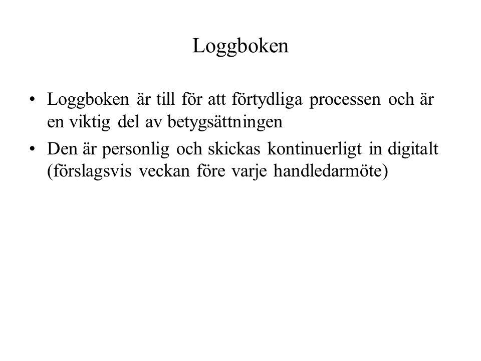 Loggboken •Loggboken är till för att förtydliga processen och är en viktig del av betygsättningen •Den är personlig och skickas kontinuerligt in digit