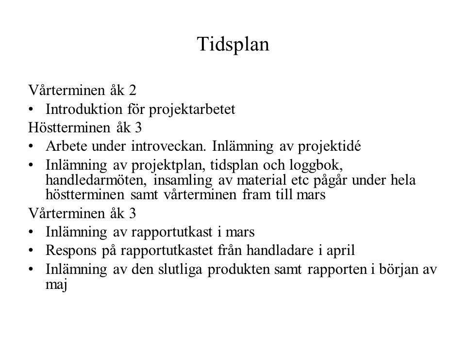 Tidsplan Vårterminen åk 2 •Introduktion för projektarbetet Höstterminen åk 3 •Arbete under introveckan. Inlämning av projektidé •Inlämning av projektp