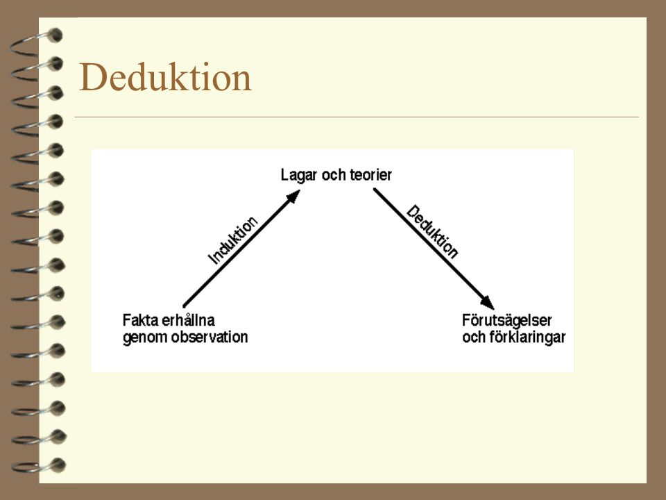 Andra problem 4 Ofta finns det mycket olika teorier och mycket olika formuleringar av samma teori.