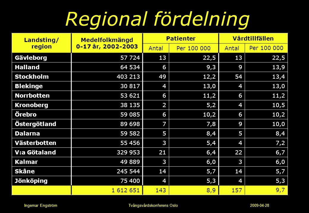 Ingemar Engström Tvångsvårdskonferens Oslo 2009-04-28 Regional fördelning Landsting/ region Medelfolkmängd 0-17 år, 2002-2003 PatienterVårdtillfällen