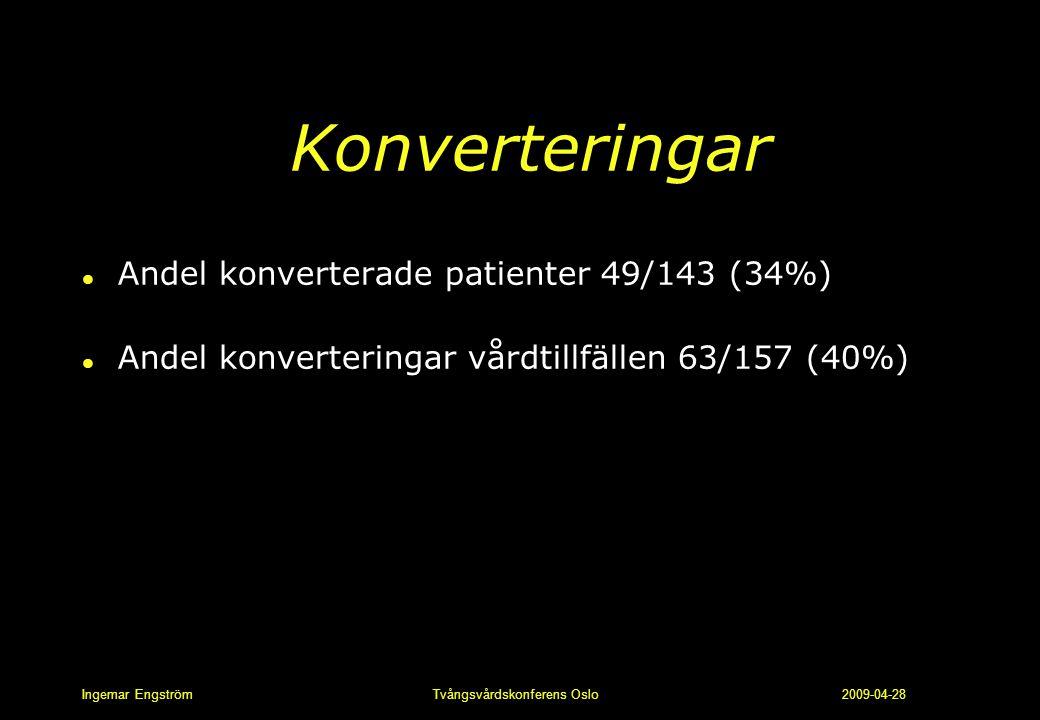 Ingemar Engström Tvångsvårdskonferens Oslo 2009-04-28 Konverteringar l Andel konverterade patienter 49/143 (34%) l Andel konverteringar vårdtillfällen