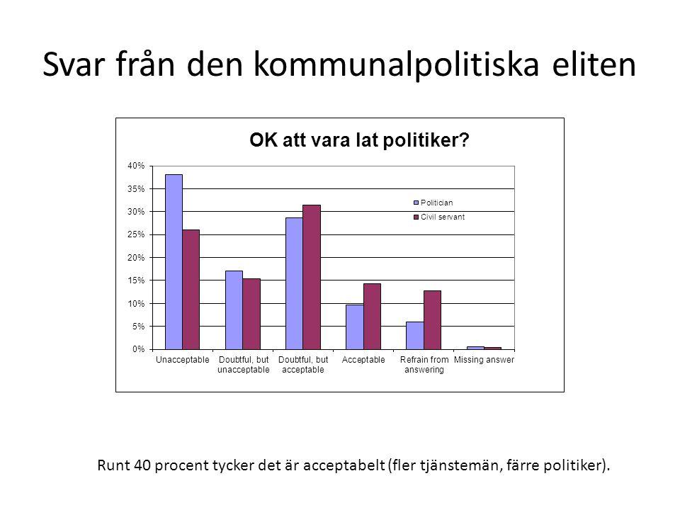 Svar från den kommunalpolitiska eliten Runt 40 procent tycker det är acceptabelt (fler tjänstemän, färre politiker).