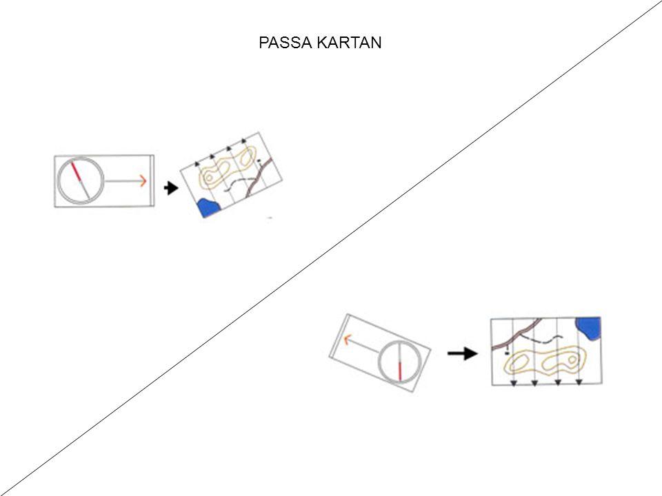 PASSA KARTAN