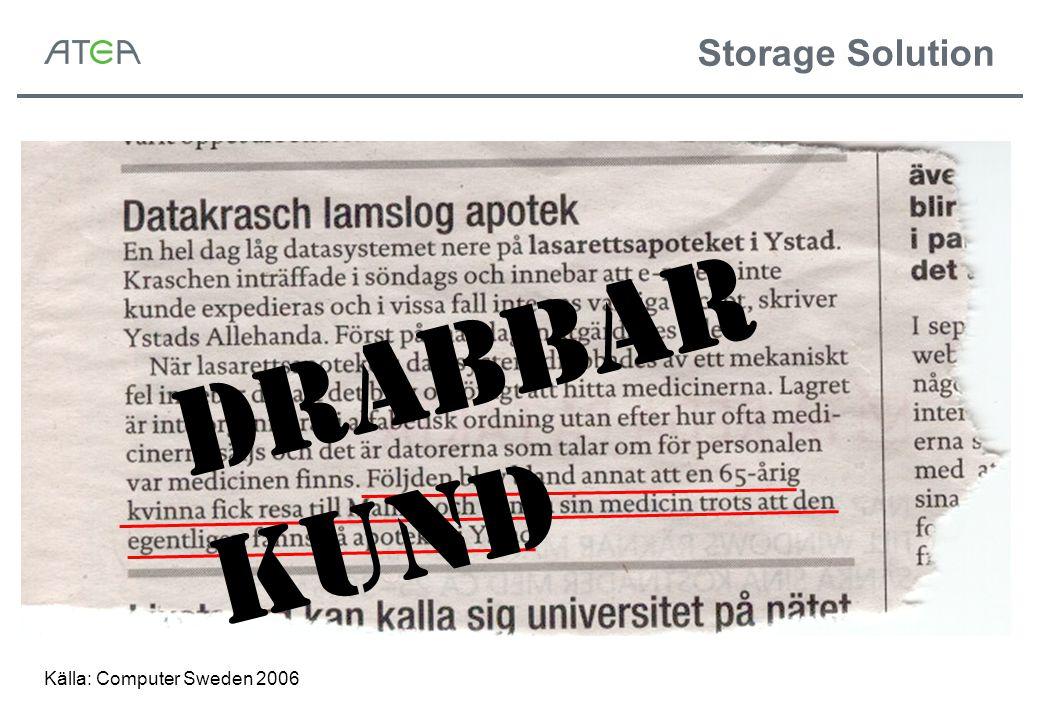 Storage Solution Källa: Computer Sweden 2006 Drabbar kund