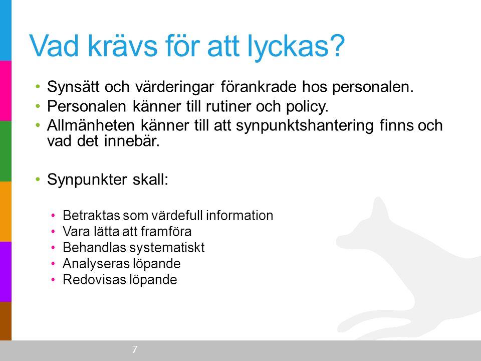 DF Respons™ – det anpassningsbara verktyget Digital Fox AB Stampgatan 38 41101 Göteborg info@digitalfox.se