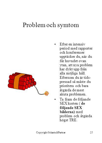 Copyright:Scharin&Partner25 Problem och symtom •Efter en intensiv period med rapporter och konferenser upptäcker du, när du får huvudet ovan ytan, att nya problem har dykt upp från alla möjliga håll.