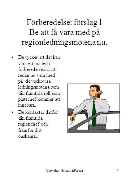 Copyright:Scharin&Partner4 Förberedelse: förslag 1 Be att få vara med på regionledningsmötena nu.