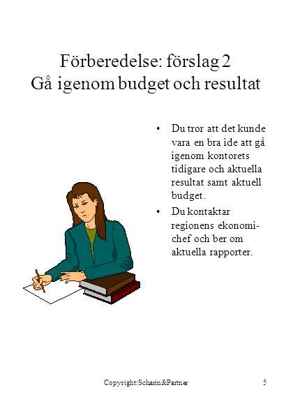 Copyright:Scharin&Partner5 Förberedelse: förslag 2 Gå igenom budget och resultat •Du tror att det kunde vara en bra ide att gå igenom kontorets tidigare och aktuella resultat samt aktuell budget.