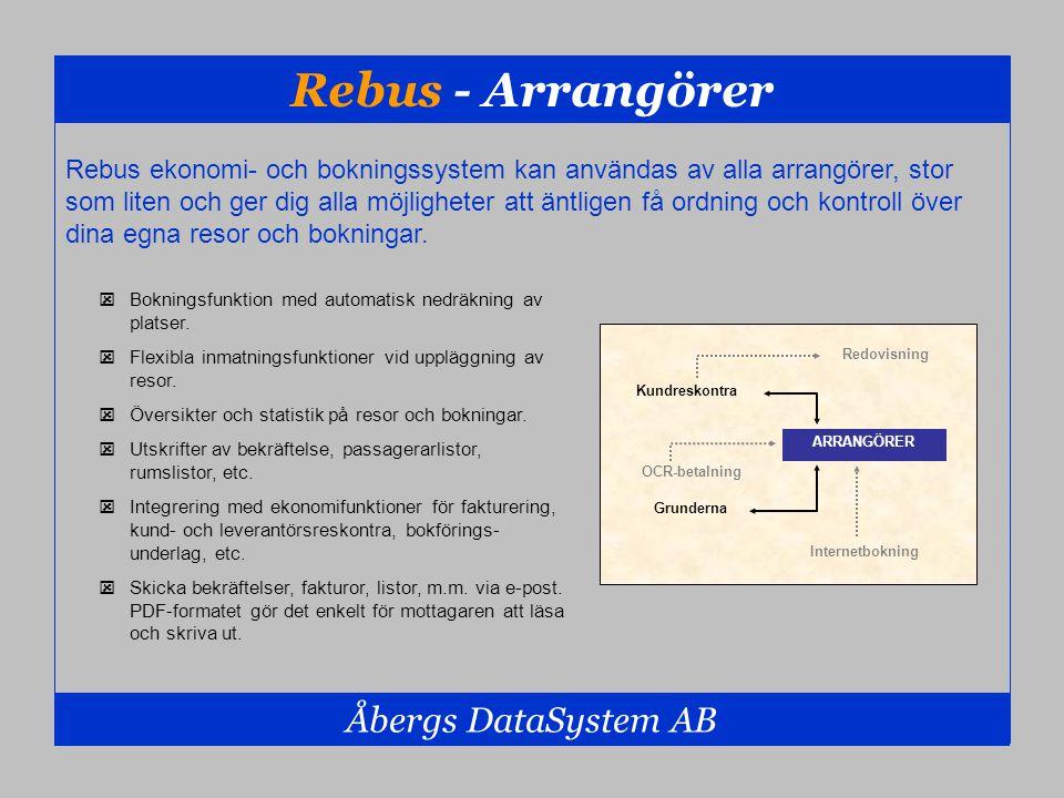 Rebus - Arrangörer Åbergs DataSystem AB Rebus ekonomi- och bokningssystem kan användas av alla arrangörer, stor som liten och ger dig alla möjligheter