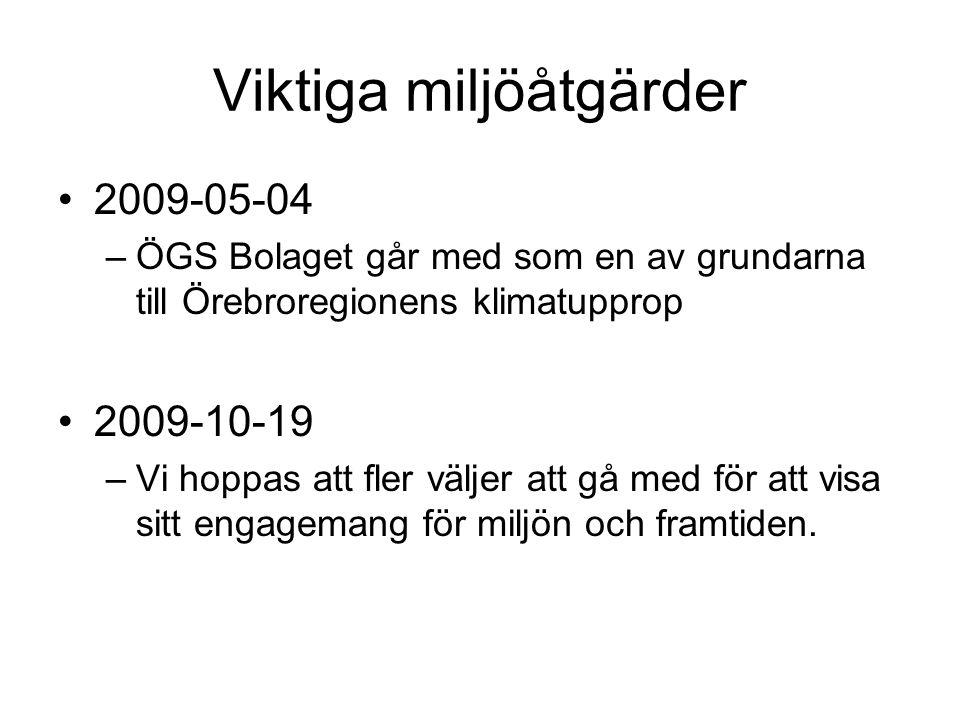 Viktiga miljöåtgärder •2009-05-04 –ÖGS Bolaget går med som en av grundarna till Örebroregionens klimatupprop •2009-10-19 –Vi hoppas att fler väljer at