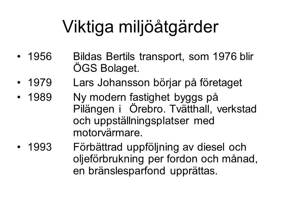 Viktiga miljöåtgärder •1956 Bildas Bertils transport, som 1976 blir ÖGS Bolaget. •1979Lars Johansson börjar på företaget •1989Ny modern fastighet bygg