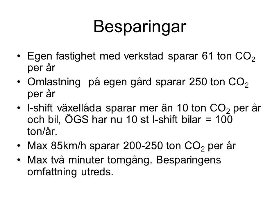 Besparingar •Egen fastighet med verkstad sparar 61 ton CO 2 per år •Omlastning på egen gård sparar 250 ton CO 2 per år •I-shift växellåda sparar mer ä
