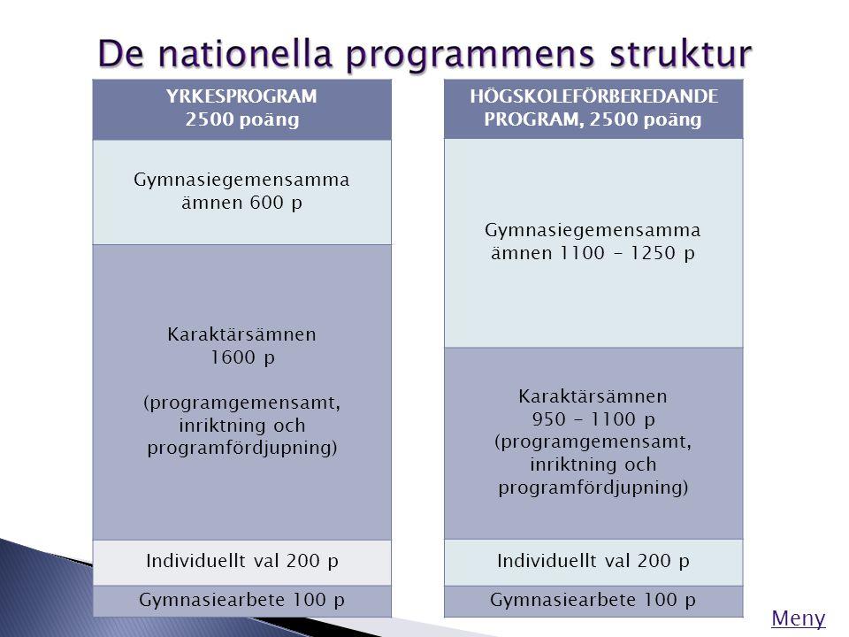Meny YRKESPROGRAM 2500 poäng Gymnasiegemensamma ämnen 600 p Karaktärsämnen 1600 p (programgemensamt, inriktning och programfördjupning) Individuellt v