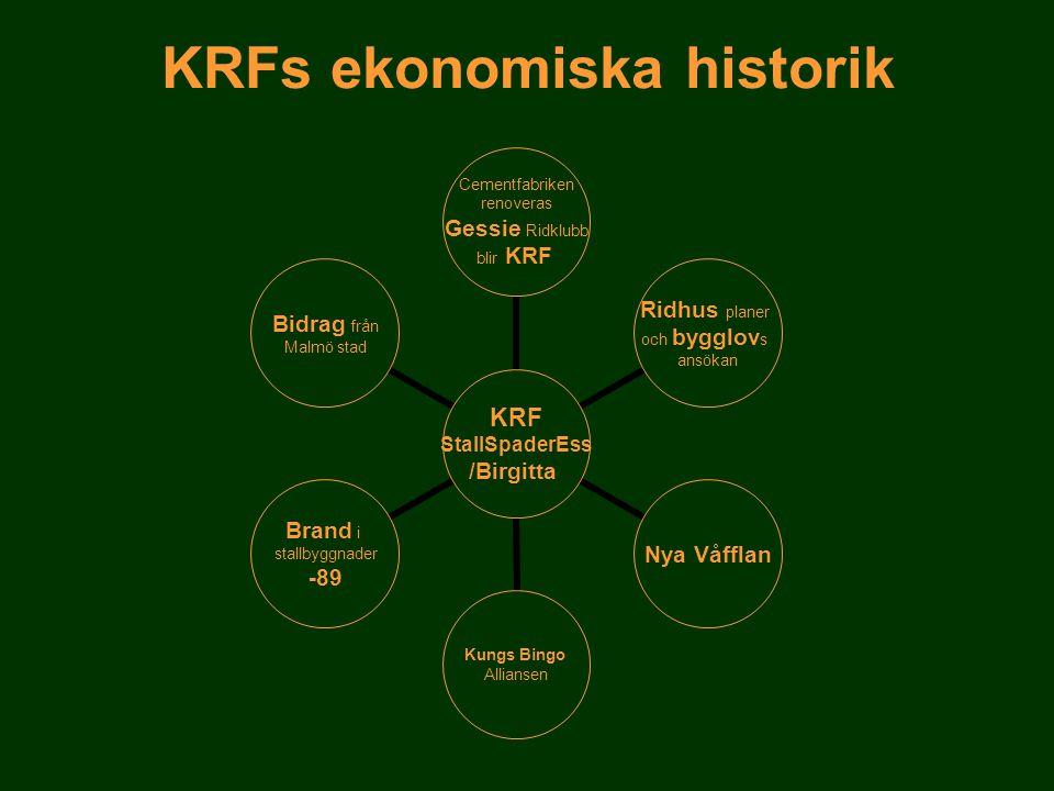 KRFs ekonomiska historik KRF StallSpaderEss /Birgitta Cementfabriken renoveras Gessie Ridklubb blir KRF Ridhus planer och bygglovs ansökan Nya Våfflan