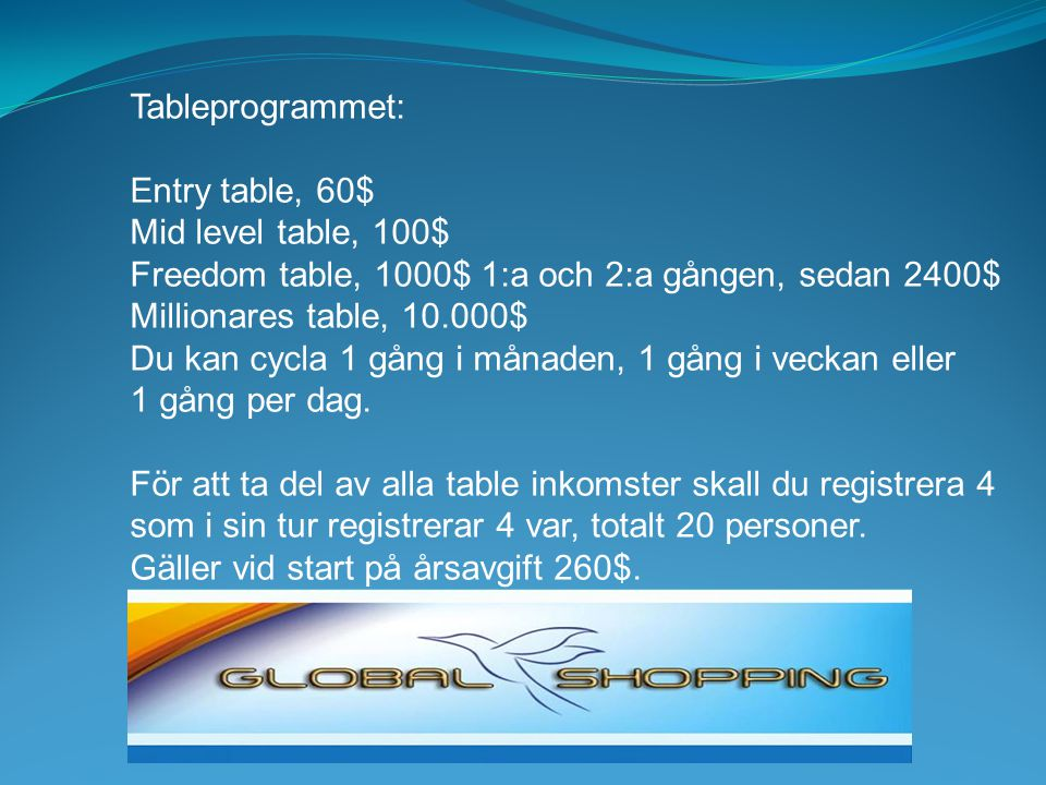 Tableprogrammet: Entry table, 60$ Mid level table, 100$ Freedom table, 1000$ 1:a och 2:a gången, sedan 2400$ Millionares table, 10.000$ Du kan cycla 1