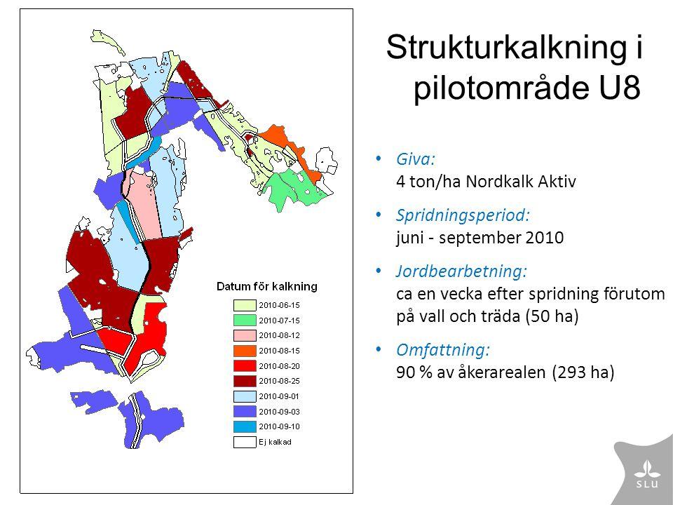 Strukturkalkning i pilotområde U8 • Giva: 4 ton/ha Nordkalk Aktiv • Spridningsperiod: juni - september 2010 • Jordbearbetning: ca en vecka efter sprid