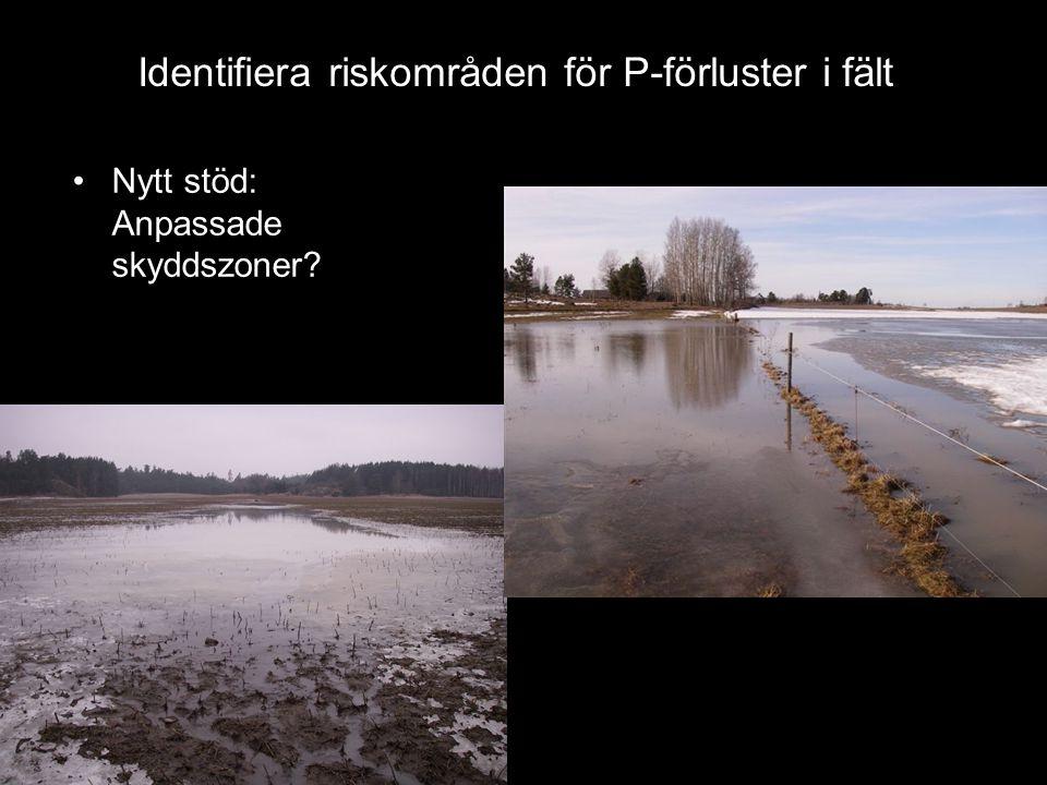 •…för att fånga partiklar vid stående vatten och ytavrinning från fält Anpassade skyddszoner