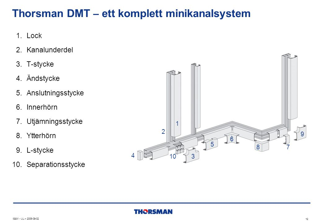 Thorsman DMT – ett komplett minikanalsystem 1. Lock 2. Kanalunderdel 3. T-stycke 4. Ändstycke 5. Anslutningsstycke 6. Innerhörn 7. Utjämningsstycke 8.