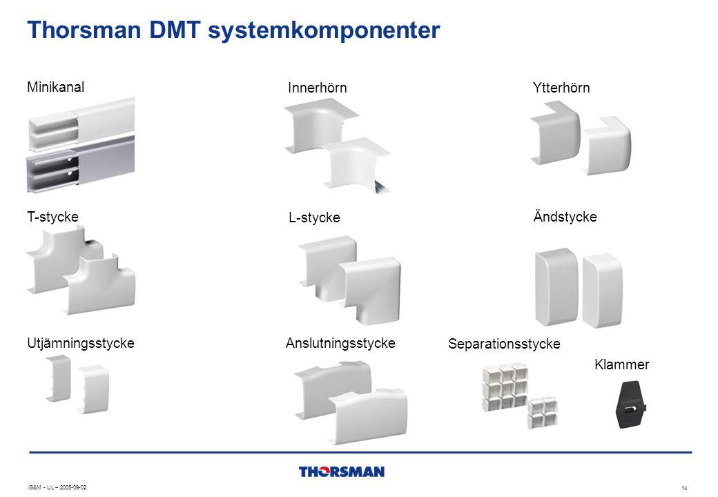 Thorsman DMT systemkomponenter IS&M - UL – 2005-09-02 14 Minikanal T-stycke Utjämningsstycke Innerhörn L-stycke Anslutningsstycke Ytterhörn Ändstycke