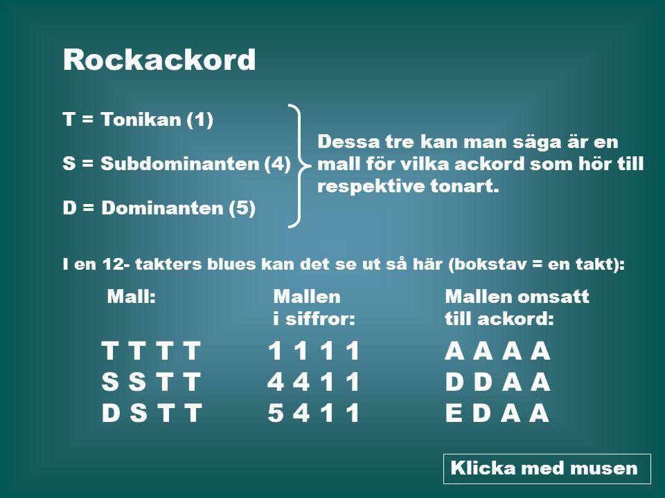 Rockackord Klicka med musen A B C D E F G A B C D E F G A B C D E F G … Det är bara att lägga ut mallen på notalfabetet för att hitta vilka ackord som ingår i varje tonart: 1 4 5 T S D A- dur = A, D och E C- dur = C, F och G G- dur = G, C och D