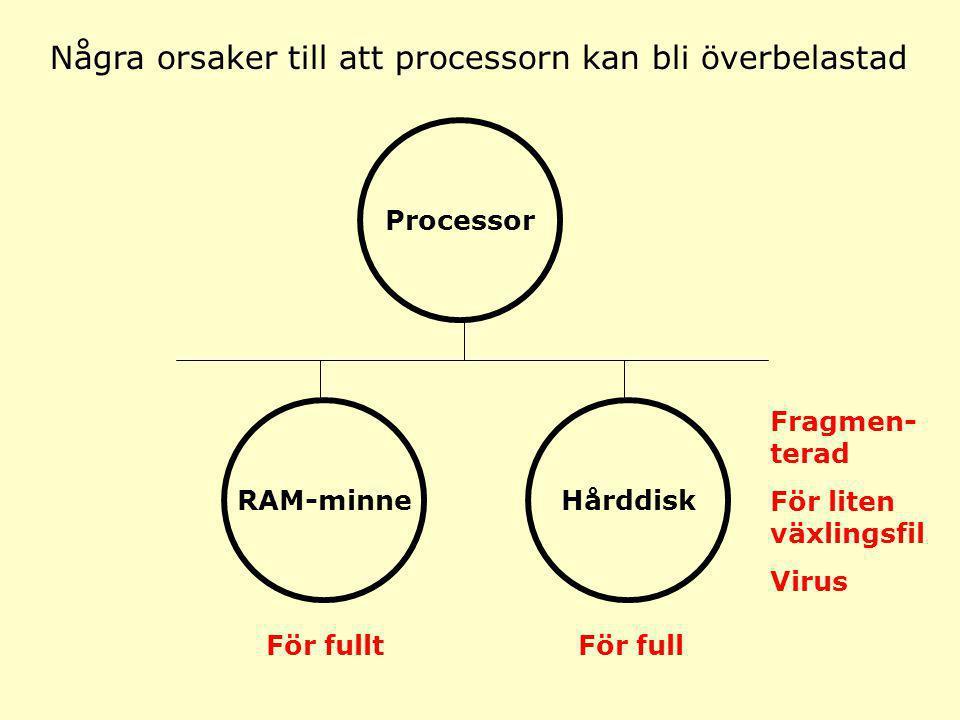 Processor HårddiskRAM-minne Några orsaker till att processorn kan bli överbelastad För fulltFör full Fragmen- terad För liten växlingsfil Virus