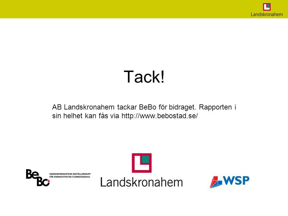 Tack! AB Landskronahem tackar BeBo för bidraget. Rapporten i sin helhet kan fås via http://www.bebostad.se/