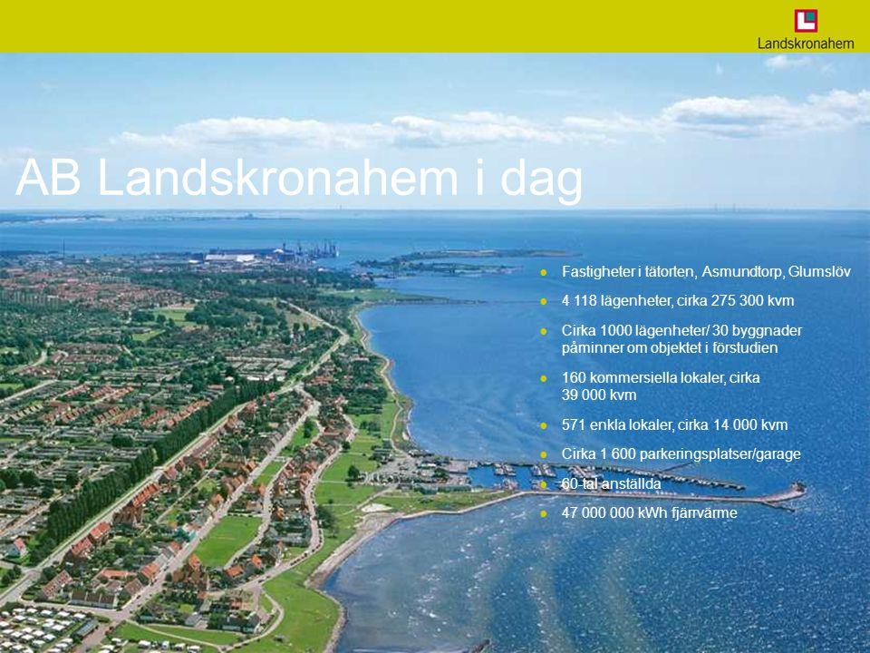 AB Landskronahem i dag ● Fastigheter i tätorten, Asmundtorp, Glumslöv ● 4 118 lägenheter, cirka 275 300 kvm ● Cirka 1000 lägenheter/ 30 byggnader påmi