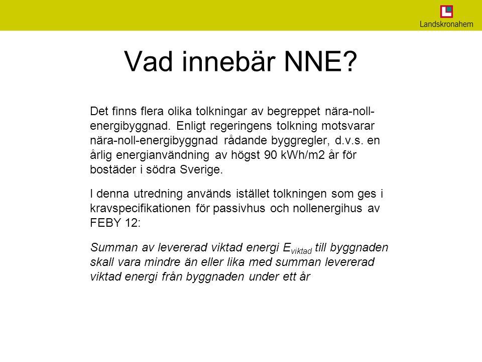 Vad innebär NNE? Det finns flera olika tolkningar av begreppet nära-noll- energibyggnad. Enligt regeringens tolkning motsvarar nära-noll-energibyggnad