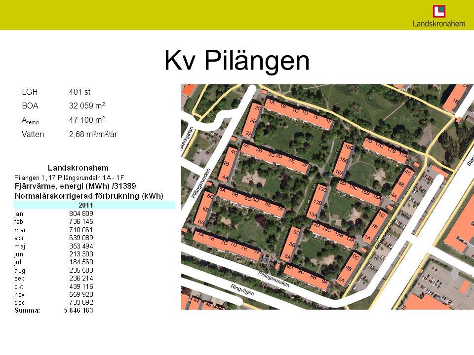 Kv Pilängen LGH 401 st BOA32 059 m 2 A temp 47 100 m 2 Vatten2,68 m 3 /m 2 /år