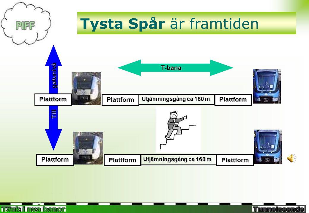 Tysta Spår är framtiden Till gatunivå T-bana Plattform Plattform Utjämningsgång ca 160 m Plattform Plattform Plattform Plattform