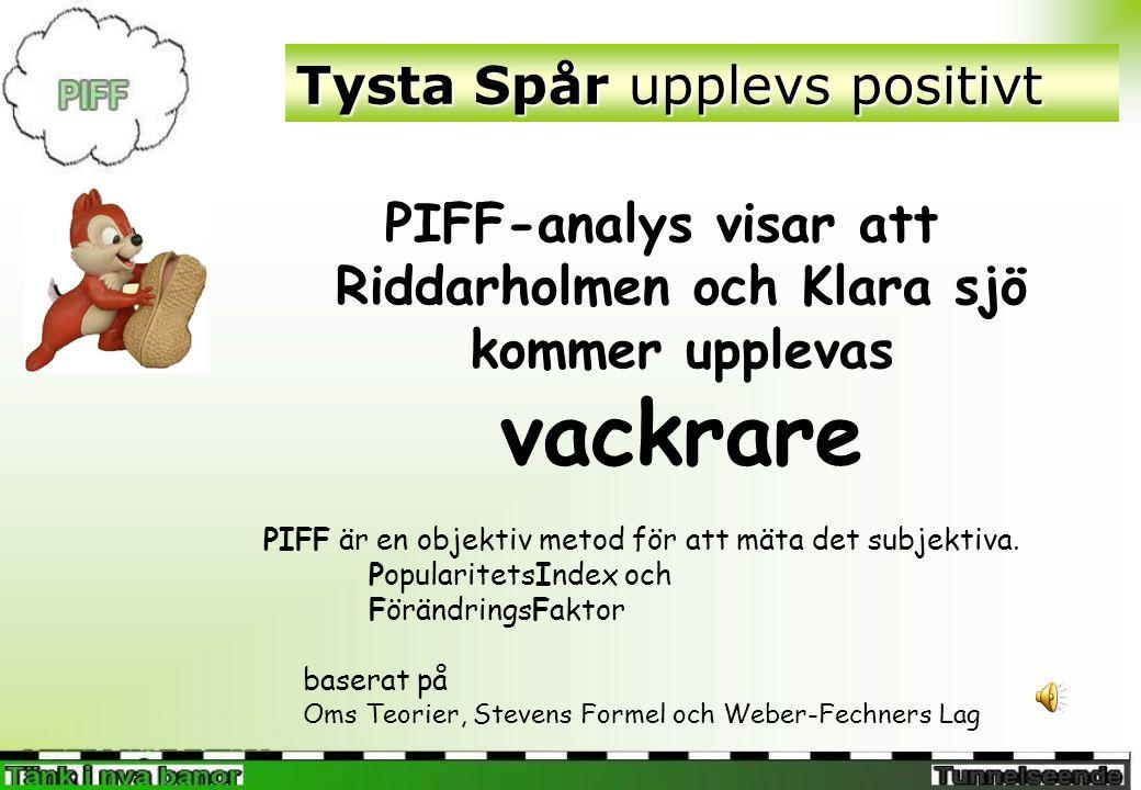 Tysta Spår upplevs positivt PIFF-analys visar att Riddarholmen och Klara sjö kommer upplevas vackrare PIFF är en objektiv metod för att mäta det subjektiva.