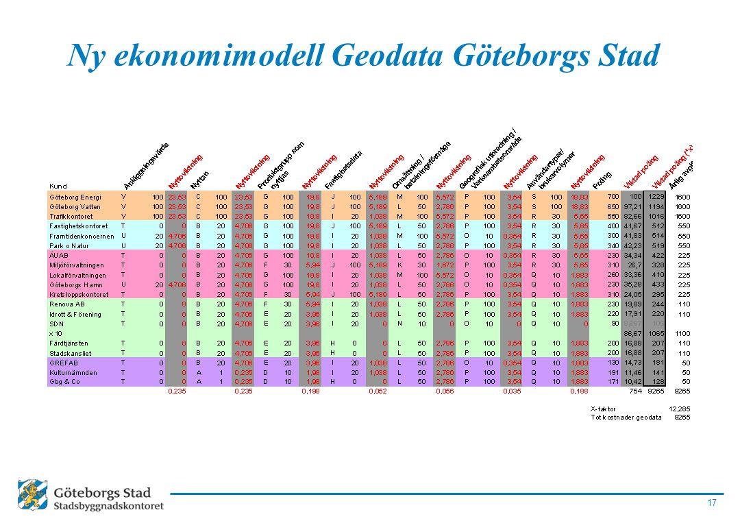 17 Ny ekonomimodell Geodata Göteborgs Stad