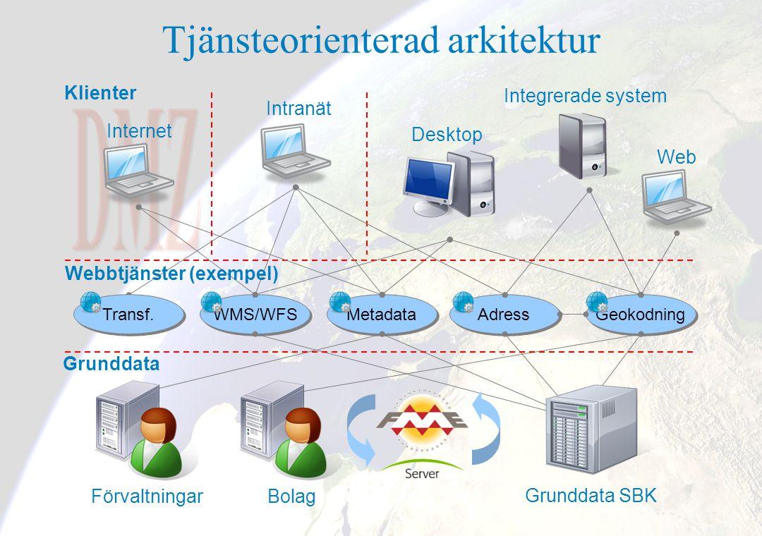 18 Tjänsteorienterad arkitektur Integrerade system Intranät Desktop Internet WMS/WFS Geokodning Adress Grunddata Metadata Klienter Transf. Webbtjänste
