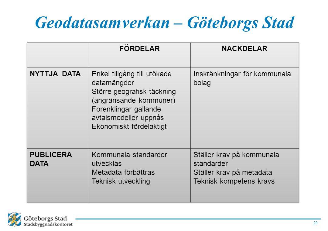 20 Geodatasamverkan – Göteborgs Stad