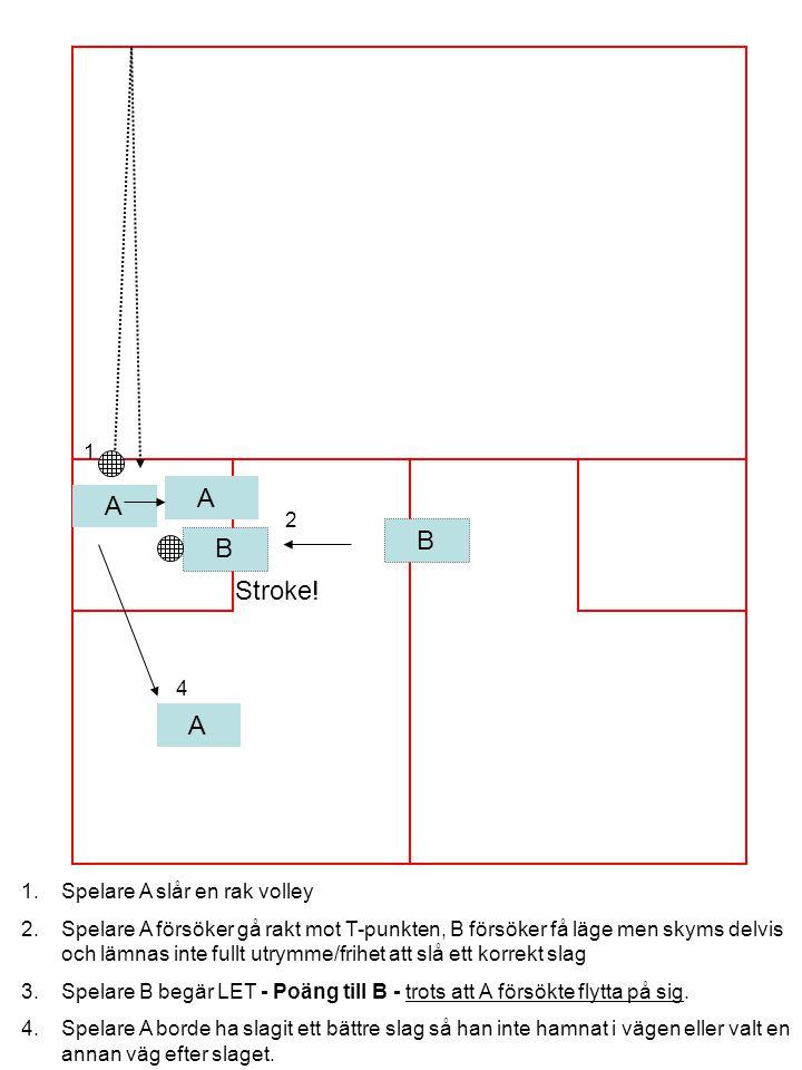 A B 1 2 1.Spelare A slår en rak volley 2.Spelare A försöker gå rakt mot T-punkten, B försöker få läge men skyms delvis och lämnas inte fullt utrymme/frihet att slå ett korrekt slag 3.Spelare B begär LET - Poäng till B - trots att A försökte flytta på sig.