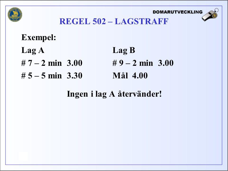 Exempel: Lag ALag B # 7 – 2 min3.00# 9 – 2 min3.00 # 5 – 5 min3.30Mål 4.00 Ingen i lag A återvänder! REGEL 502 – LAGSTRAFF