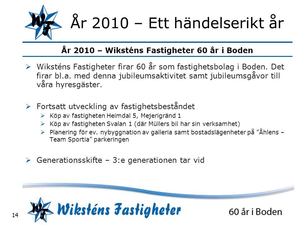 År 2010 – Wiksténs Fastigheter 60 år i Boden 14 År 2010 – Ett händelserikt år  Wiksténs Fastigheter firar 60 år som fastighetsbolag i Boden.