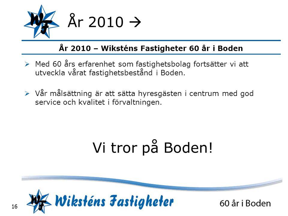 År 2010 – Wiksténs Fastigheter 60 år i Boden 16 År 2010   Med 60 års erfarenhet som fastighetsbolag fortsätter vi att utveckla vårat fastighetsbestånd i Boden.