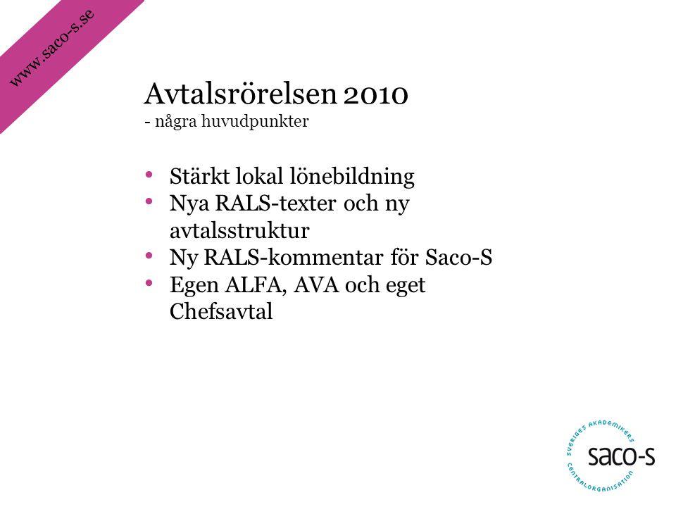 www.saco-s.se • Stärkt lokal lönebildning • Nya RALS-texter och ny avtalsstruktur • Ny RALS-kommentar för Saco-S • Egen ALFA, AVA och eget Chefsavtal
